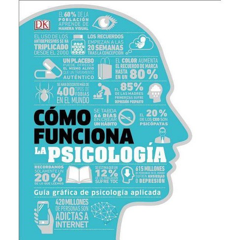 Cómo Funciona La Psicología (How Psychology Works) - (How Things Work) (Hardcover) - image 1 of 1
