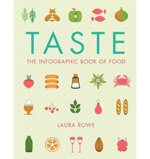 Taste : The Infographic Book of Food (Reprint) (Paperback) (Laura Rowe) - image 1 of 1