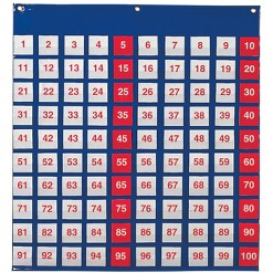 Learning Resources Hundred Pocket Chart, 120 Cards and 1 Chart