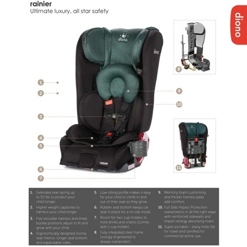 Diono Rainier All In One Convertible Car Seat Target