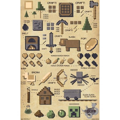 """34"""" x 22"""" Minecraft: Pictographic Unframed Wall Poster - Trends International"""
