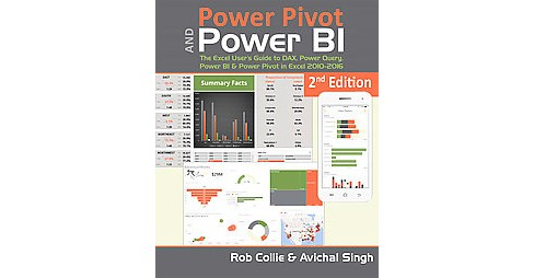 Power Pivot and Power Bi : The Excel User's Guide to Dax, Power Query, Power Bi & Power Pivot in Excel - image 1 of 1