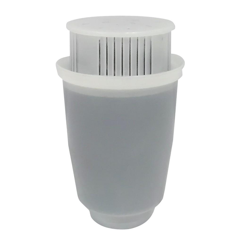 ZeroWater Premium Brita Replacement Filter, 1-Pack, White