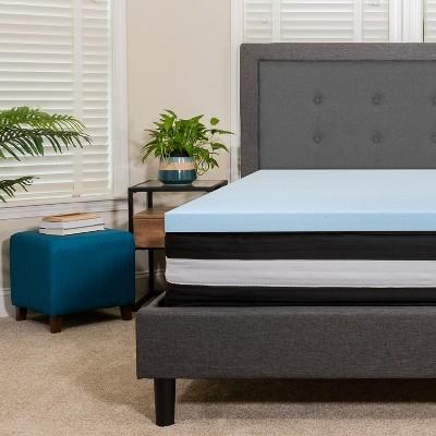 Flash Furniture Capri Comfortable Sleep 10 Inch CertiPUR-US Certified Foam Pocket Spring Mattress & 2 inch Gel Memory Foam Topper Bundle