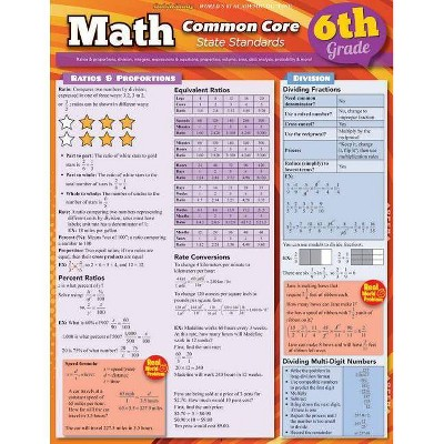 Math Common Core State Standards, Grade 6 - (Quick Study: Academic) by  Ken Yablonsky (Poster)