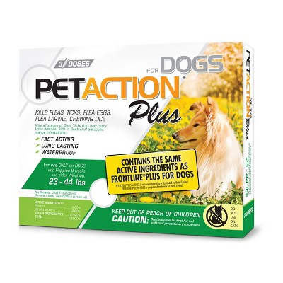 Dog Medication & Health Supplies: PetAction Plus
