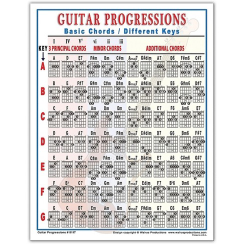 Walrus Productions Guitar Progressions Chord Chart - image 1 of 1
