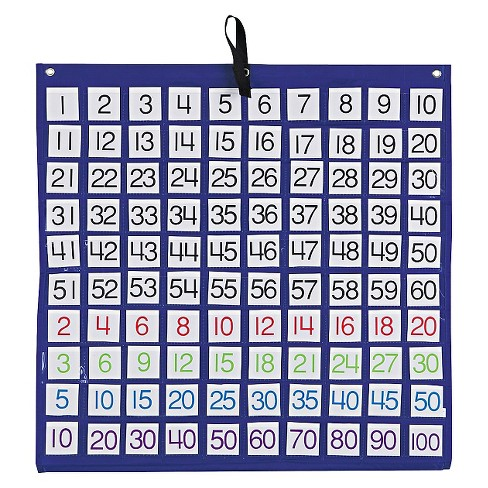 Carson-Dellosa Publishing Hundreds Pocket Chart with 100 Clear Pockets, Colored Number Cards, 26 x 26 - image 1 of 1