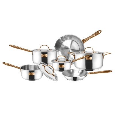 Cooks' Club Memphis 10pc set Stainless Steel Body with Copper Trim