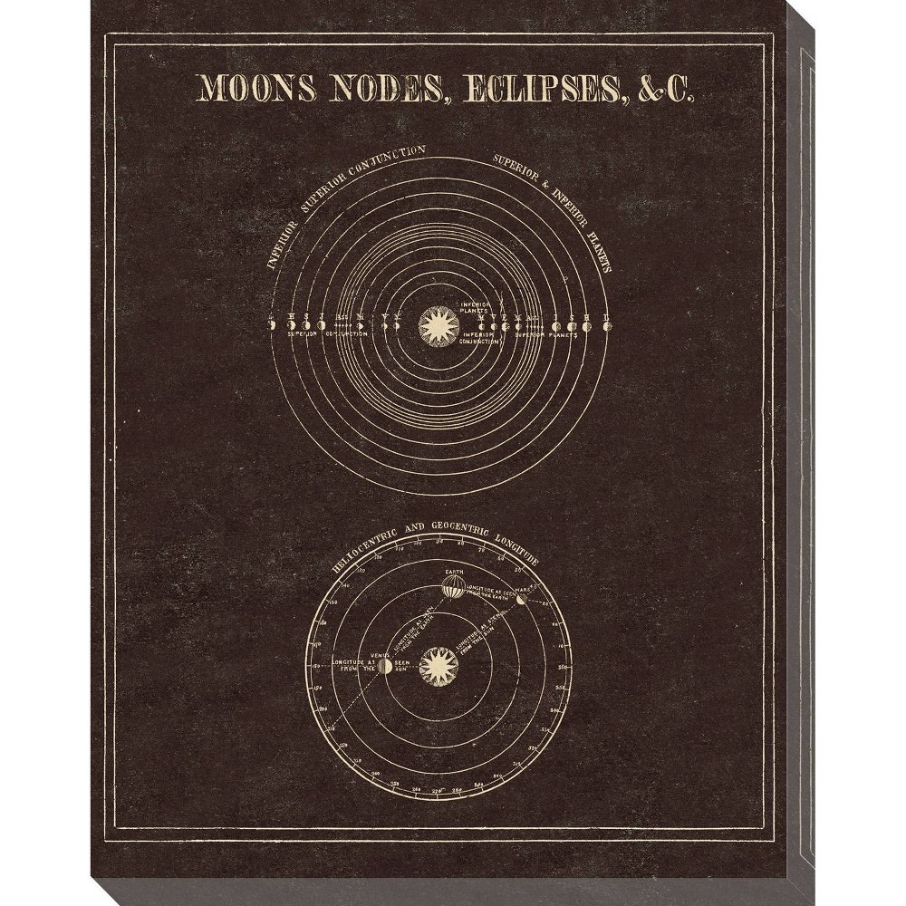 Image of Astronomy 101 Moons Nodes Eclipses Unframed Wall Canvas Art - (24X30)