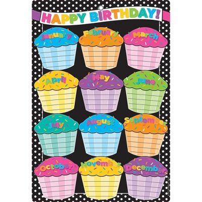 "Ashley Smart Poly Chart 13"" x 19"" B&W Polka Dots Happy Birthday w/Grommet ASH91037"