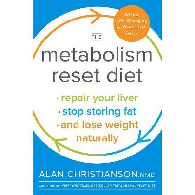 what is metabolism reset diet