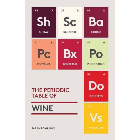 The Periodic Table of Wine - by  Sarah Rowlands (Hardcover) - image 1 of 1