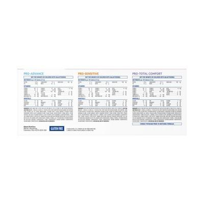 Similac Baby Formula Starter Kit - 3ct/8 fl oz Each