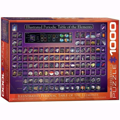 Eurographics Inc. Illustrated Periodic Table of the Elements 1000 Piece Jigsaw Puzzle