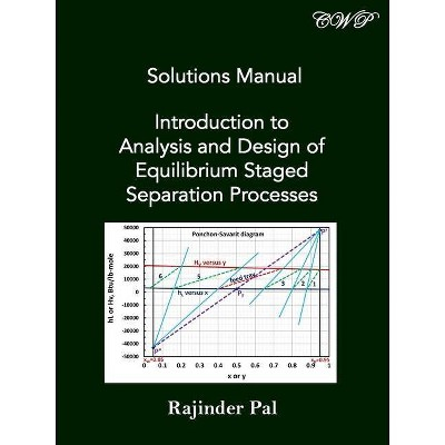 Solutions Manual - (Chemical Engineering) by  Rajinder Pal (Paperback)