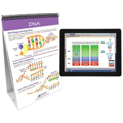 NewPath Learning Chromosomes, Genes & DNA Flip Chart and Online Multimedia Lesson