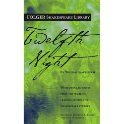 Twelfth Night - (Folger Shakespeare Library) by  William Shakespeare (Paperback)