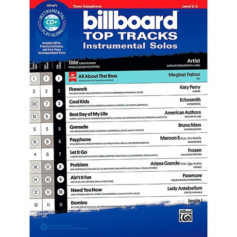 Alfred Billboard Top Tracks Instrumental Solos - Tenor Sax Book & CD Play-Along - image 1 of 1
